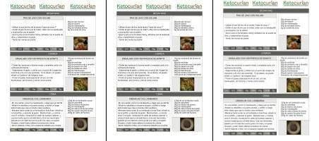 Menu personalizada de 7 días de la dieta cetogénica